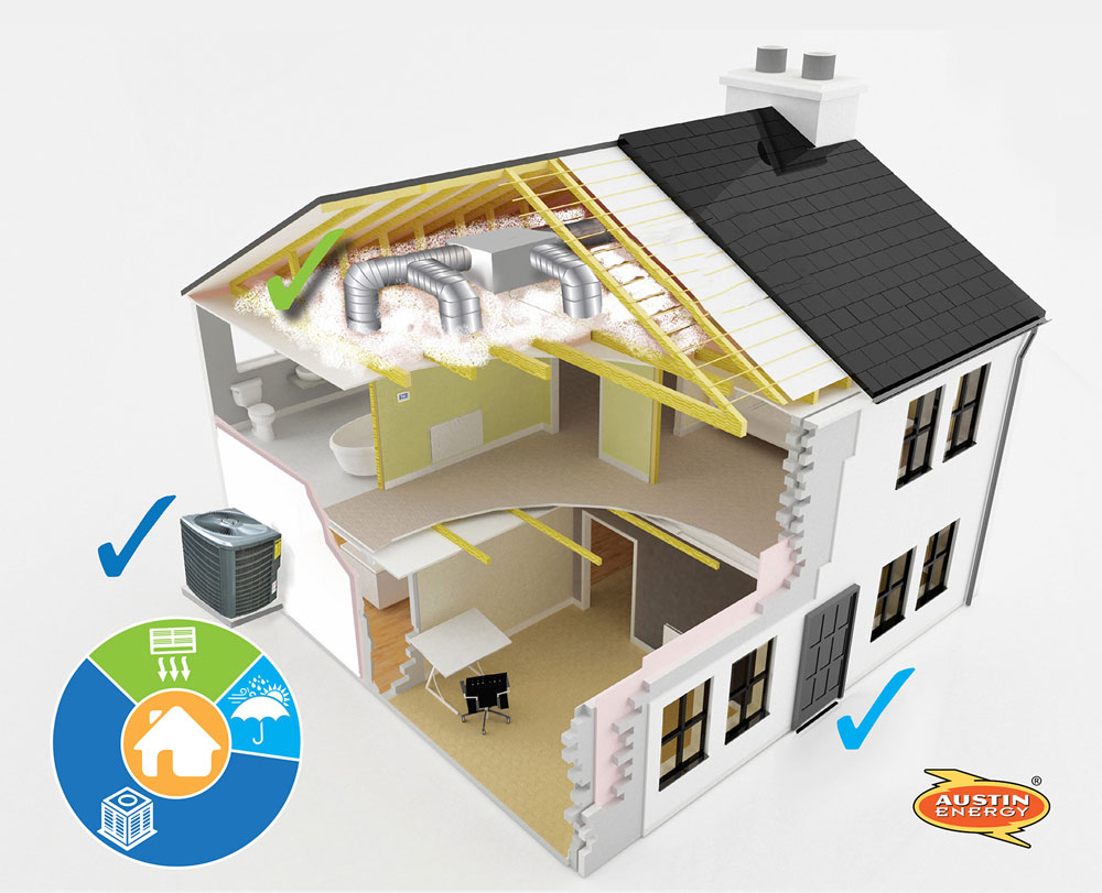 Home Energy Improvements Explained